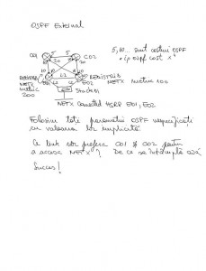 [Scribble] OSPF Default External